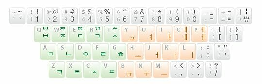 How To Practise Typing in Korean 1