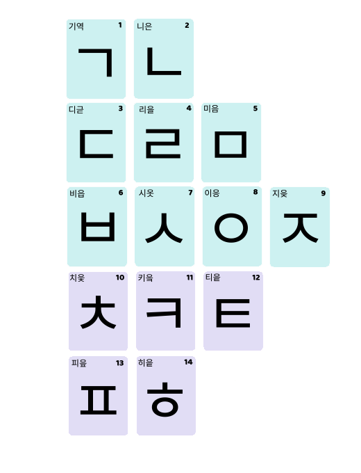 Learn How to Read Korean Alphabet in Shorter Route 2