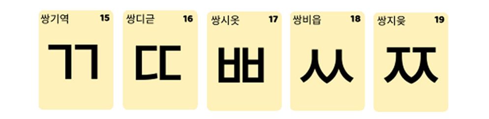 Learn How to Read Korean Alphabet in Shorter Route 3